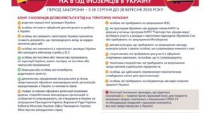 """Роз""""яснення щодо заборони на в""""їзд вУкраїну іноземців з 28.08.20— 28.09.20"""